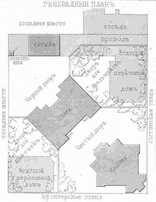 Генеральный план участка для строительства школы и церкви лютеранского прихода. (из журнала «Зодчий», 1872 год, № 3, лист 11)